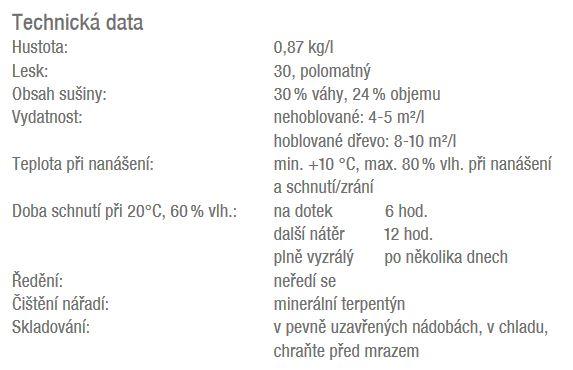 tech dáta
